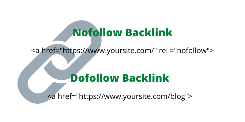 types of backlinks in hindi